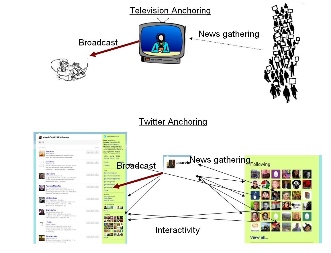 tv addiction argumentative essay